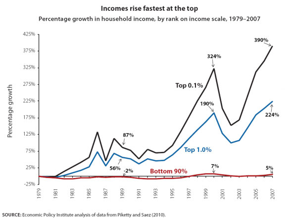 income_inequality_chart_er