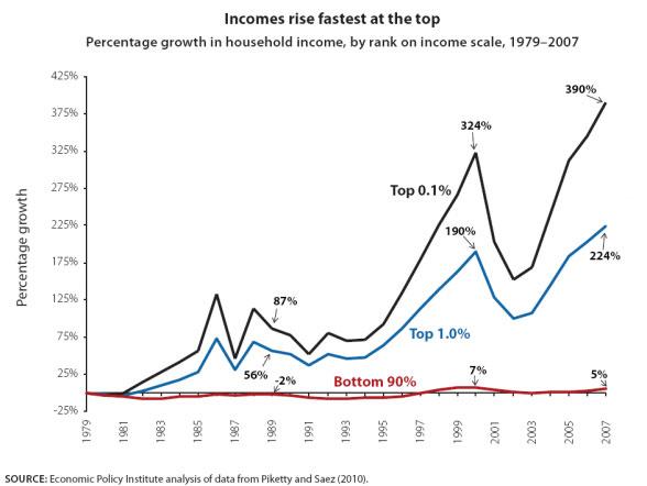 income_inequality_chart_er